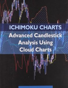 Ichimoku charts advanced candlestick analysis using cloud also by rh goodreads