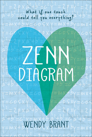 Zenn Diagram Review: Cute but Missing the Math