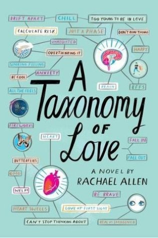A Taxonomy of Love Book Pdf ePub