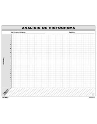 Vsm Histogram Analysis