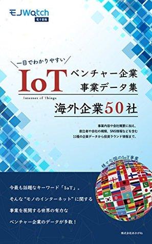 IoT Startups Business Data List 50 Companies Around the World