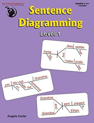 Sentence Diagramming Level 1: Breakdown and Learn the Underlying Structure of Sentences (Grades 5-12+)