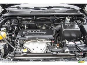 2005 Toyota Highlander I4 Engine Photos | GTCarLot