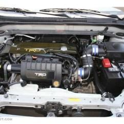 Toyota Yaris Trd Supercharger Kit Harga Fog Lamp Grand New Avanza 2008 Corolla