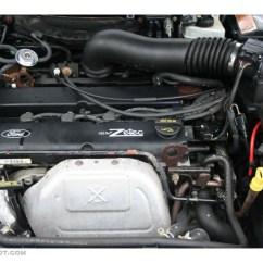 Ford Focus Zetec Engine Diagram Harbor Freight 12000 Winch Wiring 2005 Honda Civic Se Vs Autos Post
