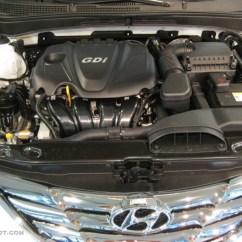 2004 Hyundai Sonata Engine Diagram Similarities And Differences Between Mitosis Meiosis Venn 2009 2 4 Toyota 4l