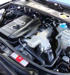 2002 audi a4 1 8t quattro avant 1 8l turbocharged dohc 20v vw 1 8 turbo engine diagram 1 8t parts diagram [ 1024 x 768 Pixel ]