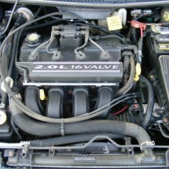 2000 Dodge Neon Engine Diagram Ford Taurus 2006 Radio Wiring Plymouth Free Image For