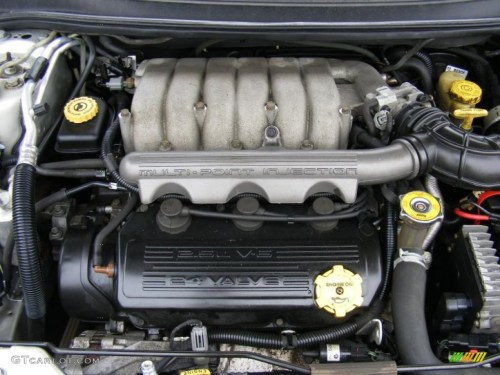 small resolution of 2000 chrysler cirrus lxi 2 5 liter sohc 24 valve v6 engine photo 38784801
