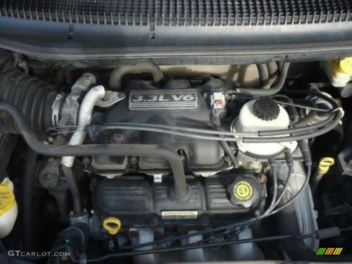 small resolution of wrg 6273 2004 dodge caravan engine diagram2004 grand caravan engine diagram 2