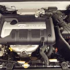 2000 Hyundai Elantra Engine Diagram Printable Triple Venn Dohc Pictures