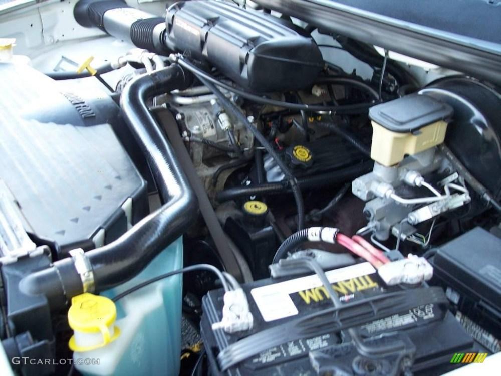 medium resolution of similiar 5 2 liter magnum engine diagram keywords 5 2 liter dodge engine 2001 dodge v8 magnum