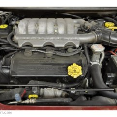 2004 Chrysler Sebring Engine Diagram 96 Jeep Cherokee Alternator Wiring 2 5 V6 Get Free Image About