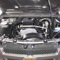2004 Chevy Trailblazer Engine Diagram Horse Trailers For Sale In Texas 2006 Gmc Envoy Vortec 4200 Elsavadorla