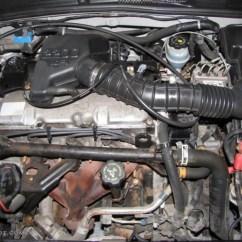 Chevy 2 Engine Diagram Dpst Rocker Switch Wiring 1991 Chevrolet Cavalier Get Free Image