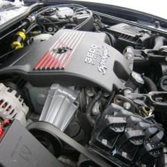2003 Pontiac Grand Prix Engine Diagram Contura Switch Wiring 2000 Gt Free Image