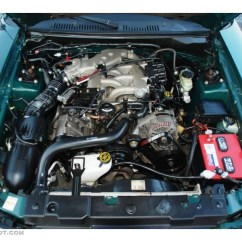 2004 Ford Mustang Engine Diagram Volvo Wiring Diagrams S60 3 8 V6 Get Free Image About