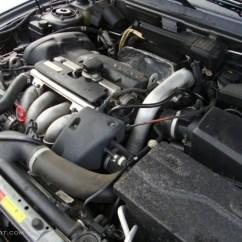 2000 Volvo S80 Engine Diagram Stihl Ms250 Chainsaw Parts 2001 S40 Cylinder Dodge Ram 1500