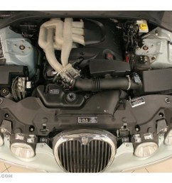 2000 jaguar x type engine diagram 2000 jaguar s type [ 1024 x 768 Pixel ]