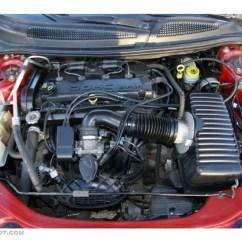 2004 Dodge Neon Sxt Stereo Wiring Diagram 99 F150 Starter For Stratus 2007 Grand