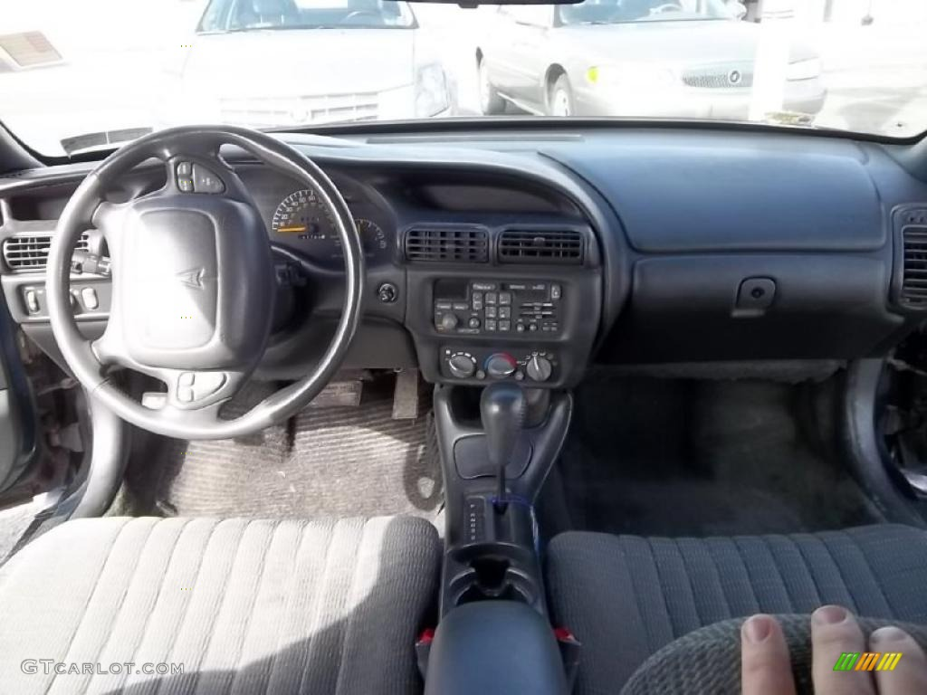 2000 Grand Prix Dashboard
