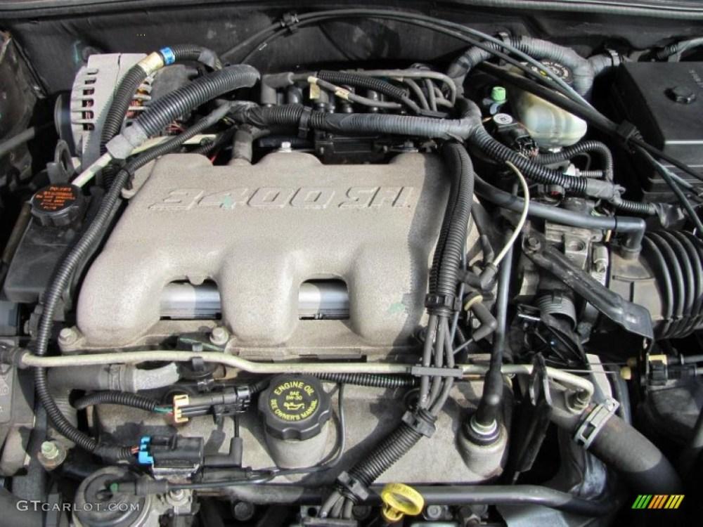 medium resolution of 2000 pontiac grand am 2 4 coolant leak autos weblog grand am wiring diagram 2001 pontiac grand am gt engine diagram