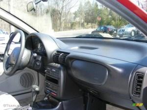 1999 Saturn Sl2 Interior 1996 Saturn S Series SC2 Coupe