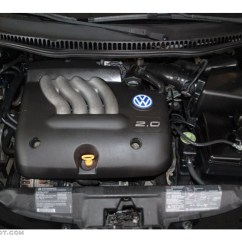 Volkswagen 2 0 Engine Diagram Ford Focus Wiring 2006 Vw Tdi 1 9l