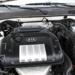 2006 Kia Optima Engine Diagram Toro Wheel Horse 520h Wiring 2002 Lx 2 4 Liter Autos Post