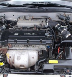 2004 hyundai elantra exhaust diagram 2004 free engine 2006 hyundai elantra engine diagram 2006 hyundai elantra [ 1024 x 768 Pixel ]