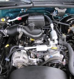 gm 5 7 liter sel engine gm free engine image for user chevy 350 engine diagram 350 chevy engine parts diagram [ 1024 x 768 Pixel ]