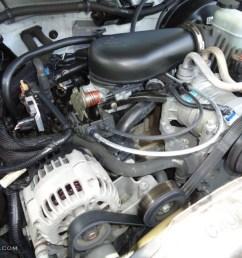 chevy s10 vortex 4 3 engine diagram get free image about 4 3 liter engine diagram 4 3 [ 1024 x 768 Pixel ]