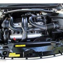 2000 Volvo S80 Engine Diagram Whirlpool Washer Motor Wiring T6 Get Free Image About
