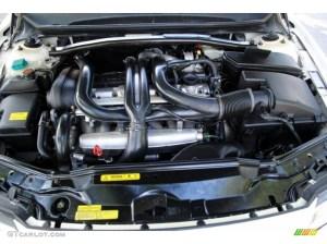2002 Volvo S80 T6 Engine Parts Identification, 2002, Free