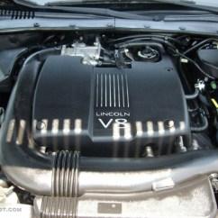 2002 Chevy Malibu Ls Radio Wiring Diagram 97 Grand Cherokee Fuse 2000 Lincoln Starter Location Get Free Image