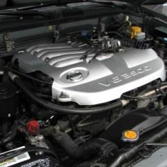 2003 Nissan Pathfinder Engine Diagram Of How Fold Mountains Are Formed 3 5 V6 Dohc Get Free Image