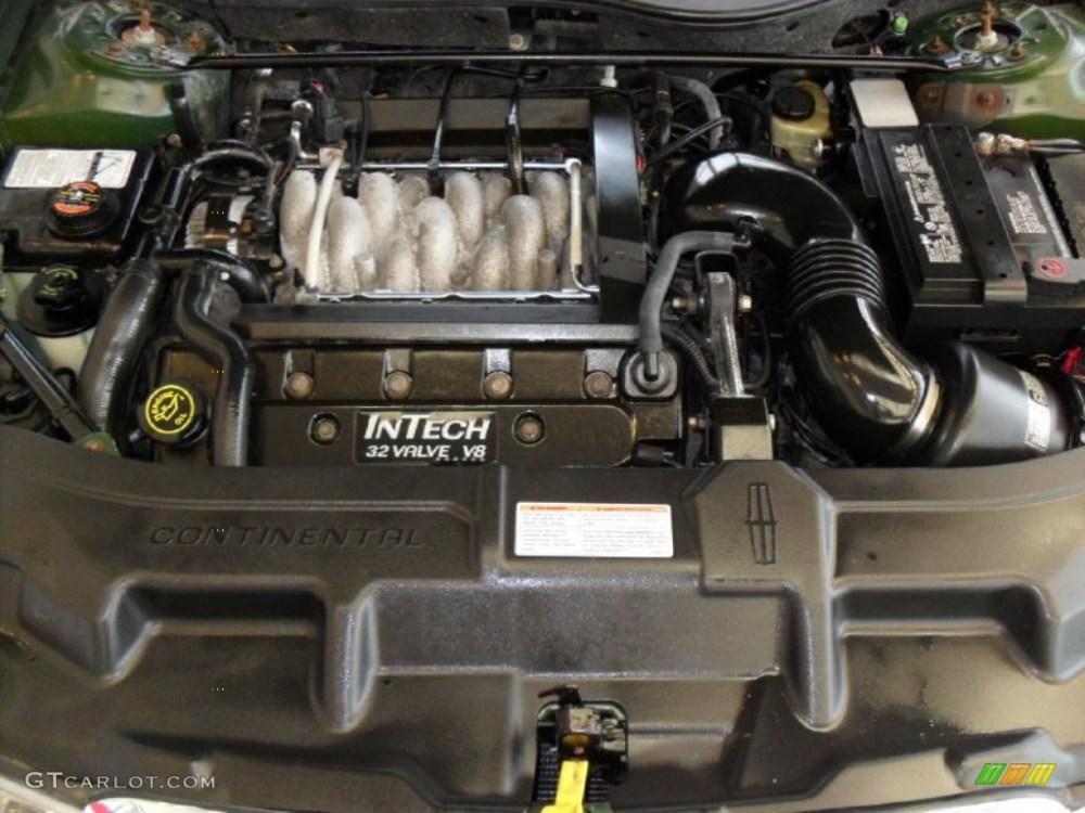medium resolution of 1998 lincoln continental engine diagram wiring diagram blog 1998 lincoln continental engine diagram