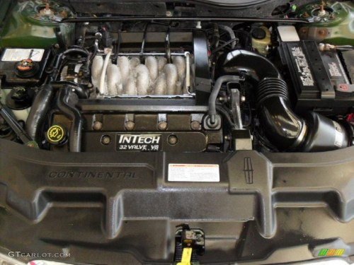small resolution of diagram of 98 lincoln continental engine wiring diagram post1998 lincoln continental engine diagram wiring diagram blog