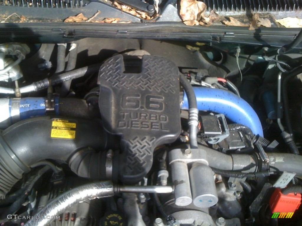 hight resolution of chevrolet engine diagram duramax porsche 911 engine wiring