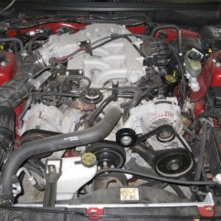 1999 Mustang V6 Wiring Diagram Exchange 2013 Architecture 98 Thunderbird Get Free Image About