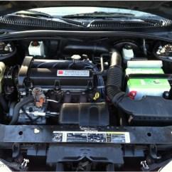 1998 Saturn Sl2 Stereo Wiring Diagram Led Downlight 1997 Sc2 Www Toyskids Co Engine 2002 Sc1 Gmc Sonoma Rear Washer Pump