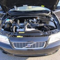 2000 Volvo S80 Engine Diagram Rf Modulator Hookup 2002 2 9 Free Image For