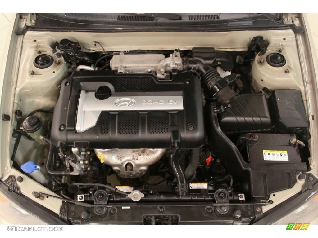 2001 Hyundai Elantra Fuse Box Location Rover 200