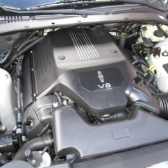 2003 Lincoln Ls V8 Engine Diagram Toro Personal Pace Lawn Mower Parts 2000 Autos Post