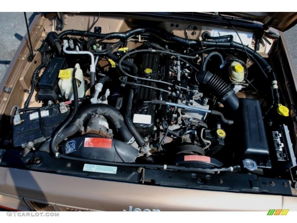 medium resolution of 2000 jeep cherokee sport 4x4 4 0 liter ohv 12 valve inline 6 cylinder engine photo