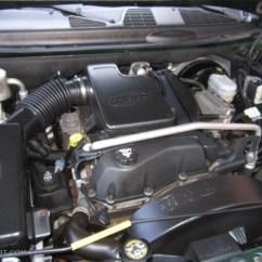 2004 Chevy Trailblazer Engine Diagram 3 Phase Plug Wiring Uk Chevrolet Lt 4x4 4 2l Dohc 24v Vortec