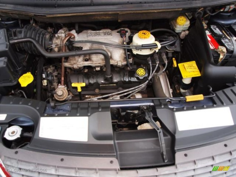 medium resolution of 2008 chrysler town and country fuse box 2001 chrysler town and country engine 2005 chrysler town