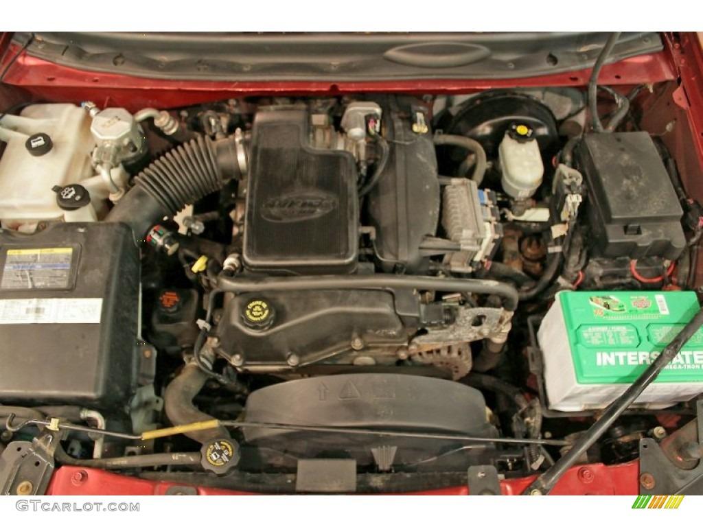 2002 chevy trailblazer engine diagram how to wire a transfer switch for generator manual wiring agnitum inline 6 cylinder vortec get free