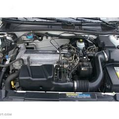 2001 Pontiac Montana Engine Diagram Keihin Cv Carburetor 2003 Sunfire Auto Wiring