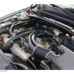 2000 Volvo S80 Engine Diagram Shark Dissection Guide Number Location Get Free Image
